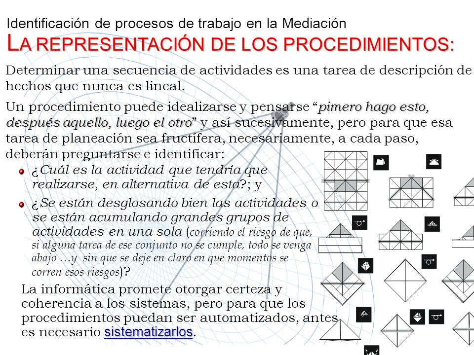 Identificación de procesos de trabajo en la Mediación LA REPRESENTACIÓN DE LOS PROCEDIMIENTOS: