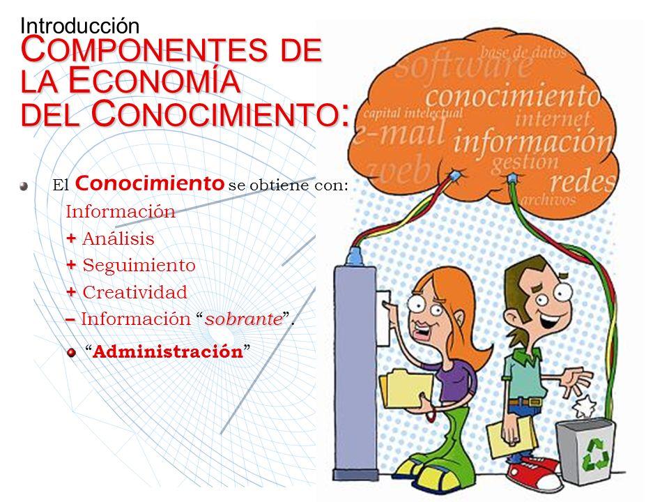 Introducción COMPONENTES DE LA ECONOMÍA DEL CONOCIMIENTO:
