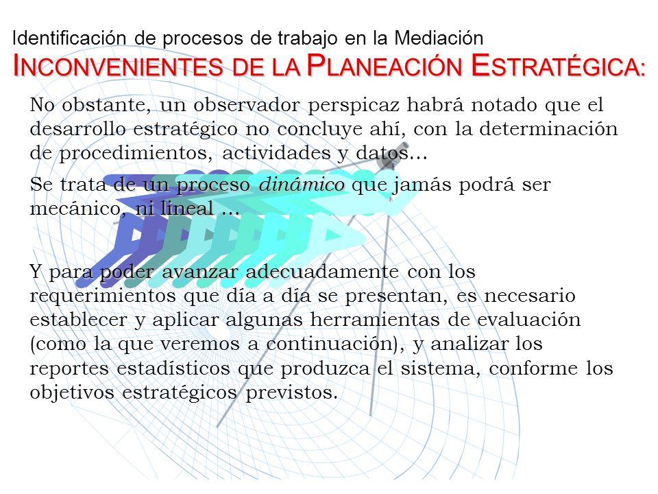 Identificación de procesos de trabajo en la Mediación INCONVENIENTES DE LA PLANEACIÓN ESTRATÉGICA: