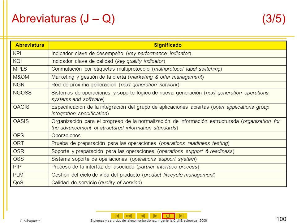 Abreviaturas (J – Q) (3/5)