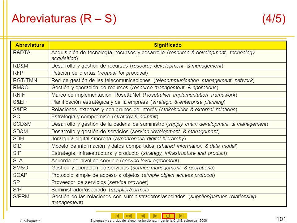 Abreviaturas (R – S) (4/5)