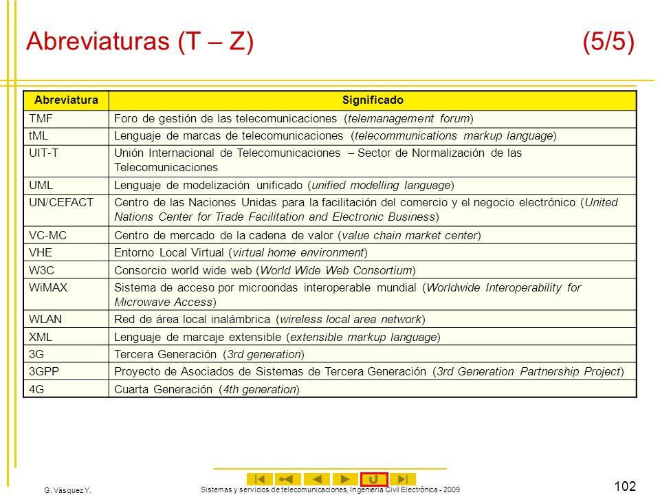 Abreviaturas (T – Z) (5/5)