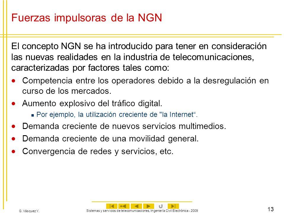 Fuerzas impulsoras de la NGN