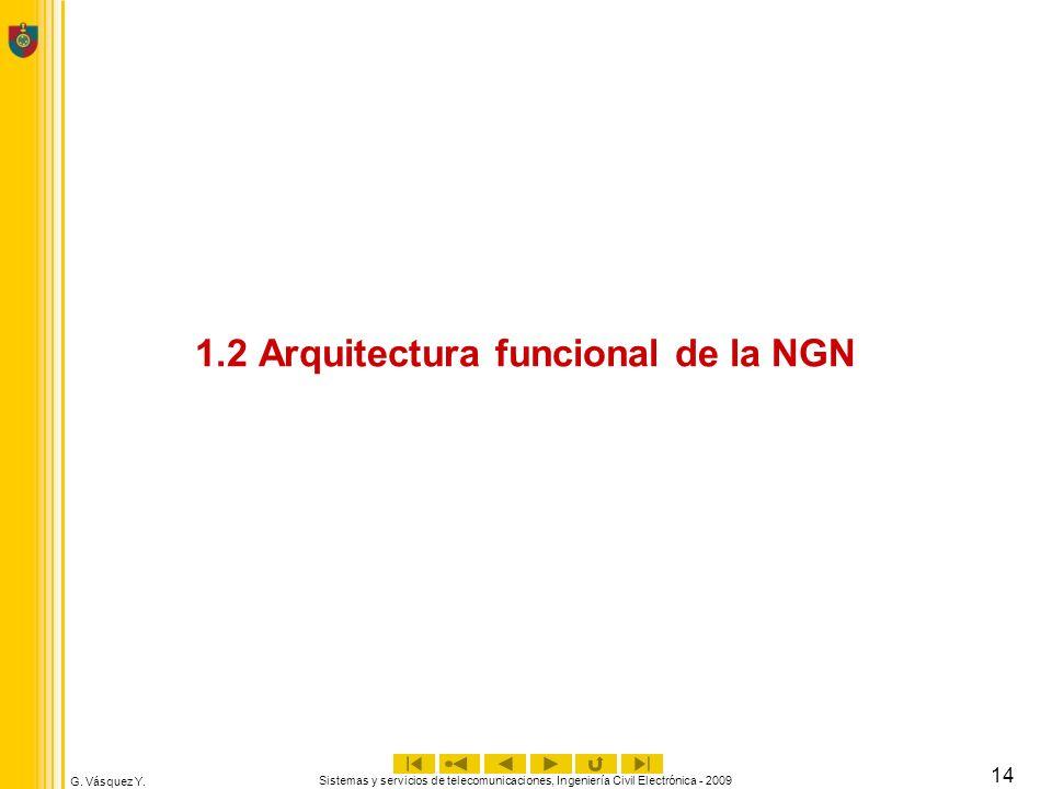 1.2 Arquitectura funcional de la NGN