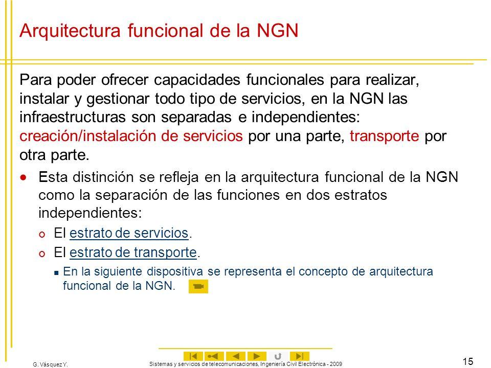 Arquitectura funcional de la NGN