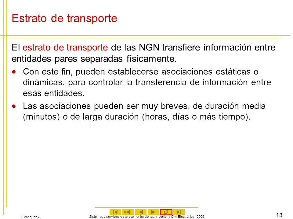 Estrato de transporte El estrato de transporte de las NGN transfiere información entre entidades pares separadas físicamente.