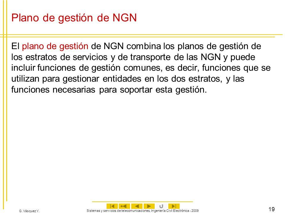 Plano de gestión de NGN