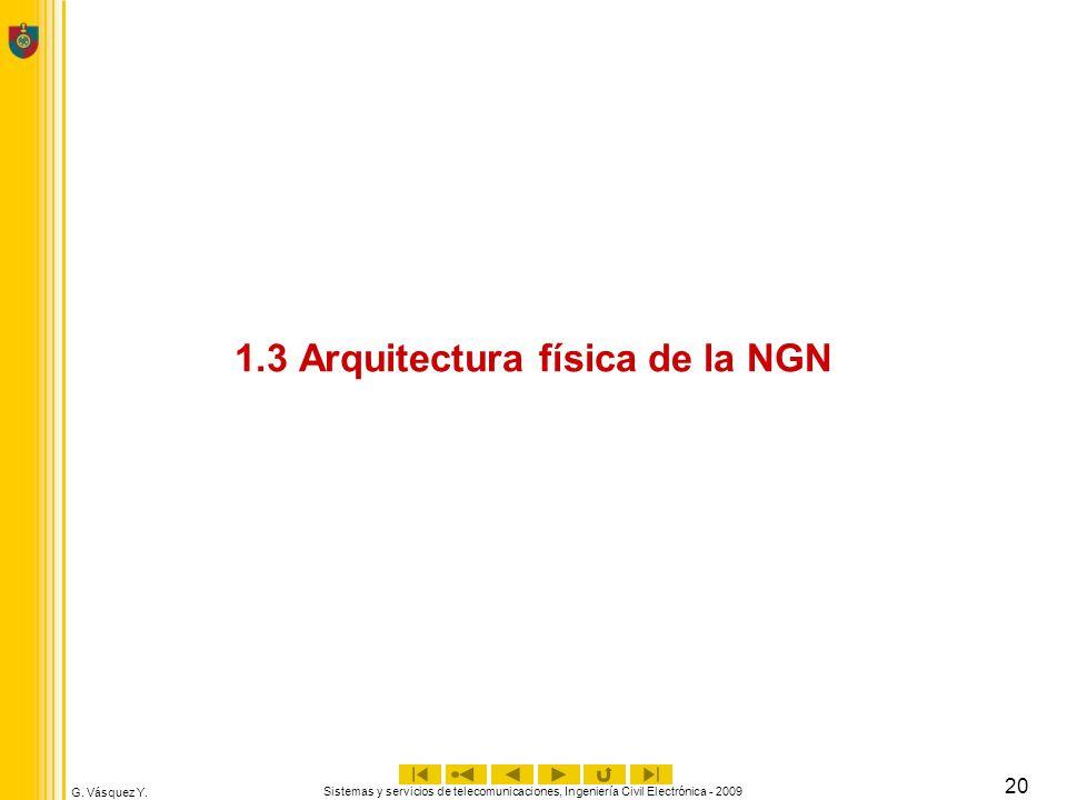 1.3 Arquitectura física de la NGN