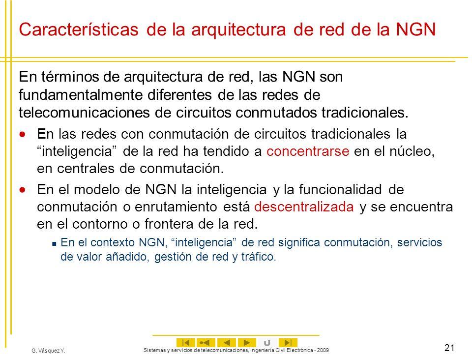 Características de la arquitectura de red de la NGN