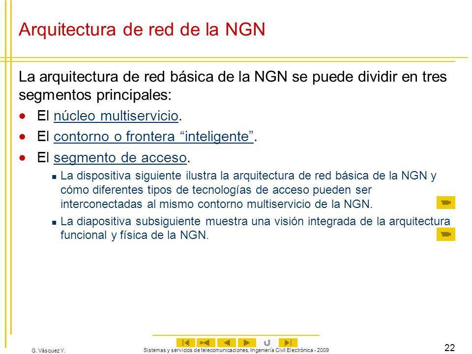 Arquitectura de red de la NGN