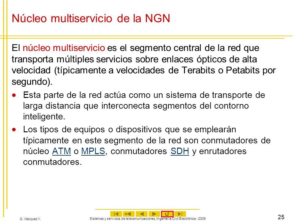 Núcleo multiservicio de la NGN