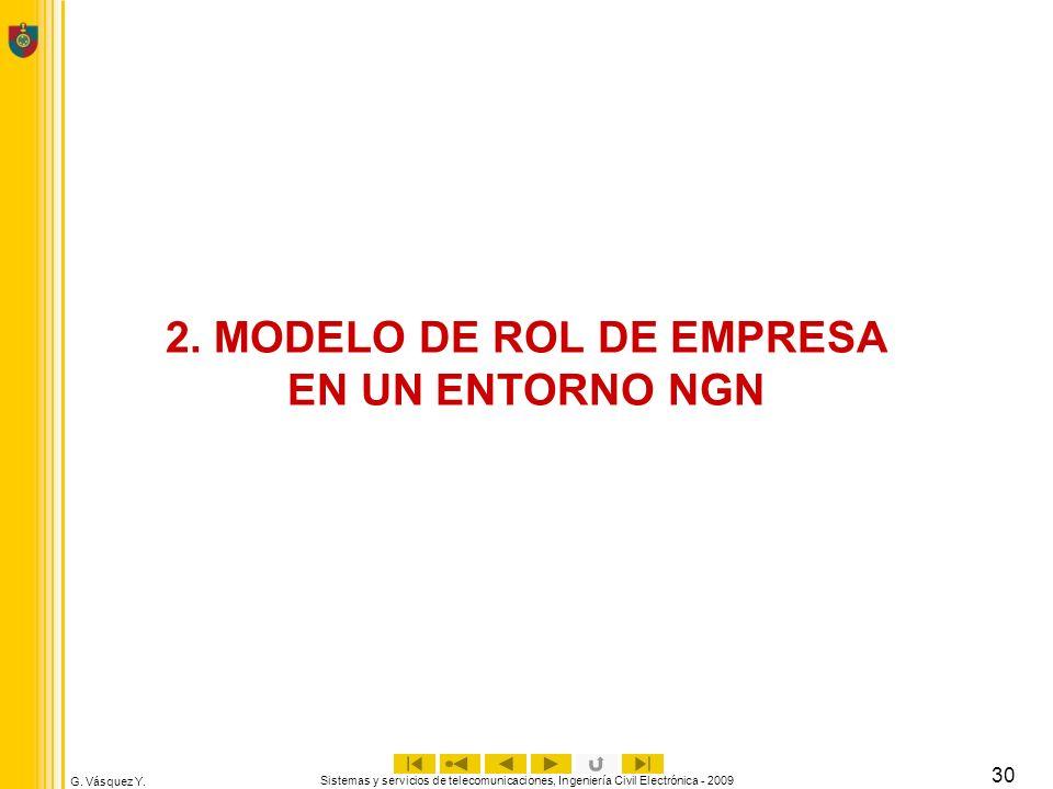 2. MODELO DE ROL DE EMPRESA EN UN ENTORNO NGN