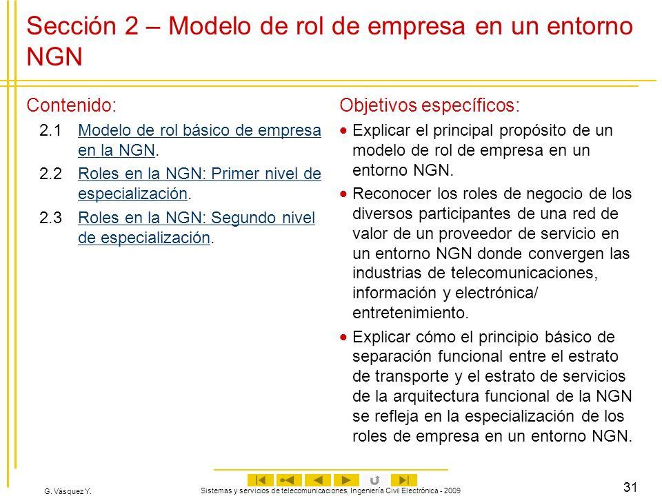 Sección 2 – Modelo de rol de empresa en un entorno NGN