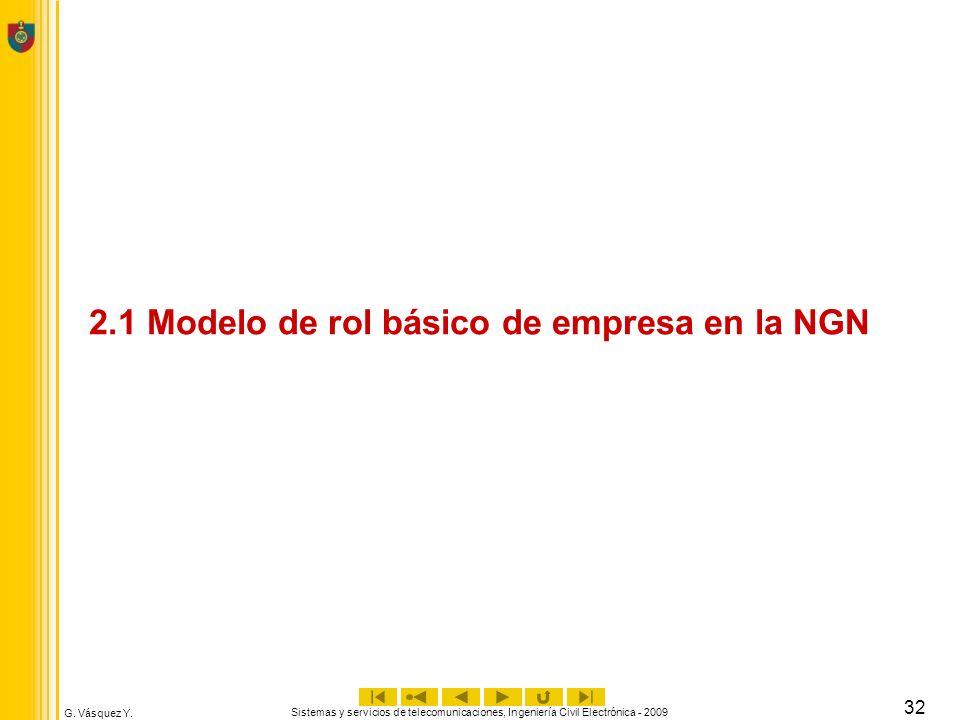2.1 Modelo de rol básico de empresa en la NGN