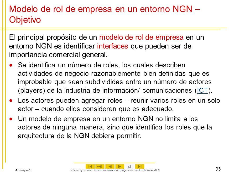 Modelo de rol de empresa en un entorno NGN – Objetivo