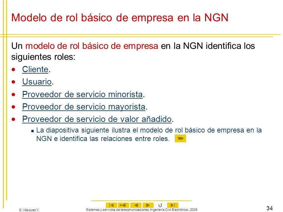 Modelo de rol básico de empresa en la NGN