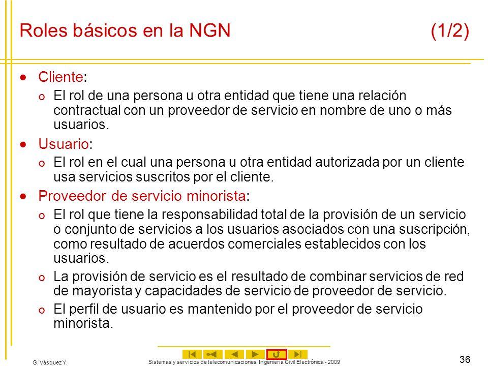 Roles básicos en la NGN (1/2)