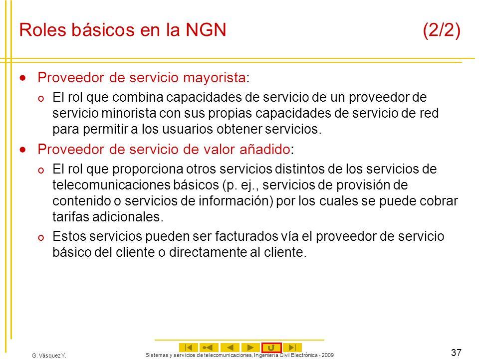 Roles básicos en la NGN (2/2)