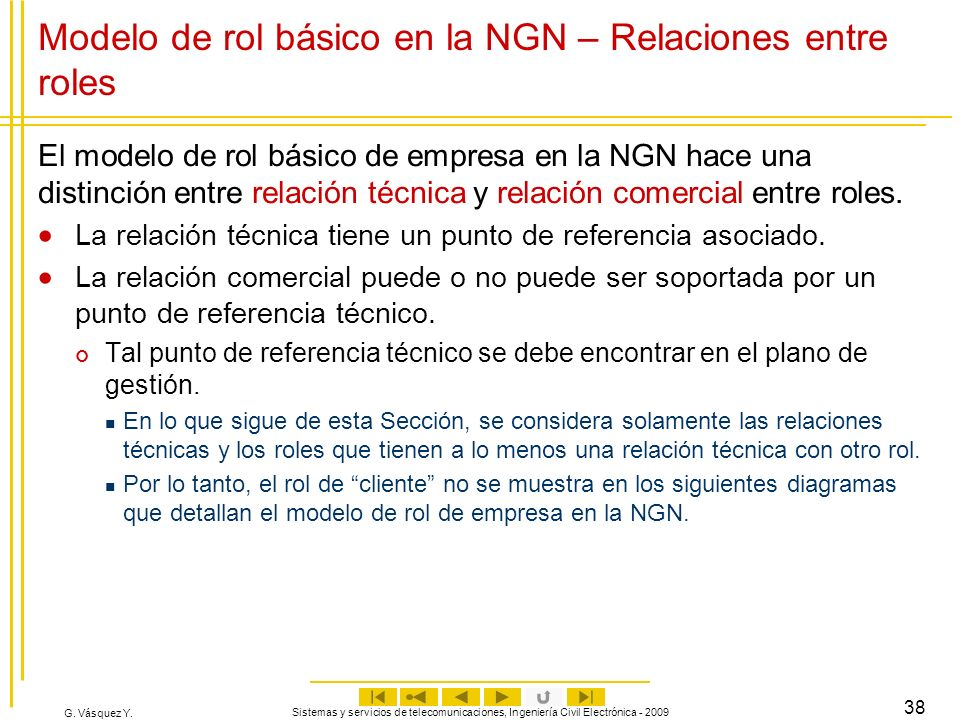 Modelo de rol básico en la NGN – Relaciones entre roles