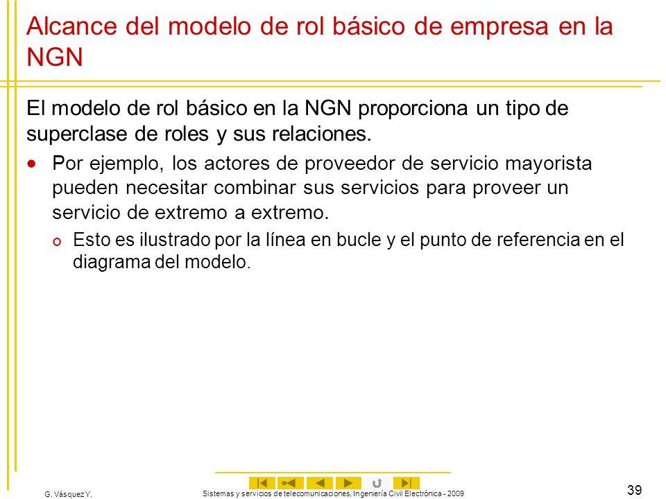 Alcance del modelo de rol básico de empresa en la NGN