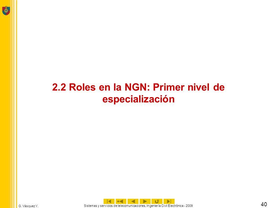 2.2 Roles en la NGN: Primer nivel de especialización