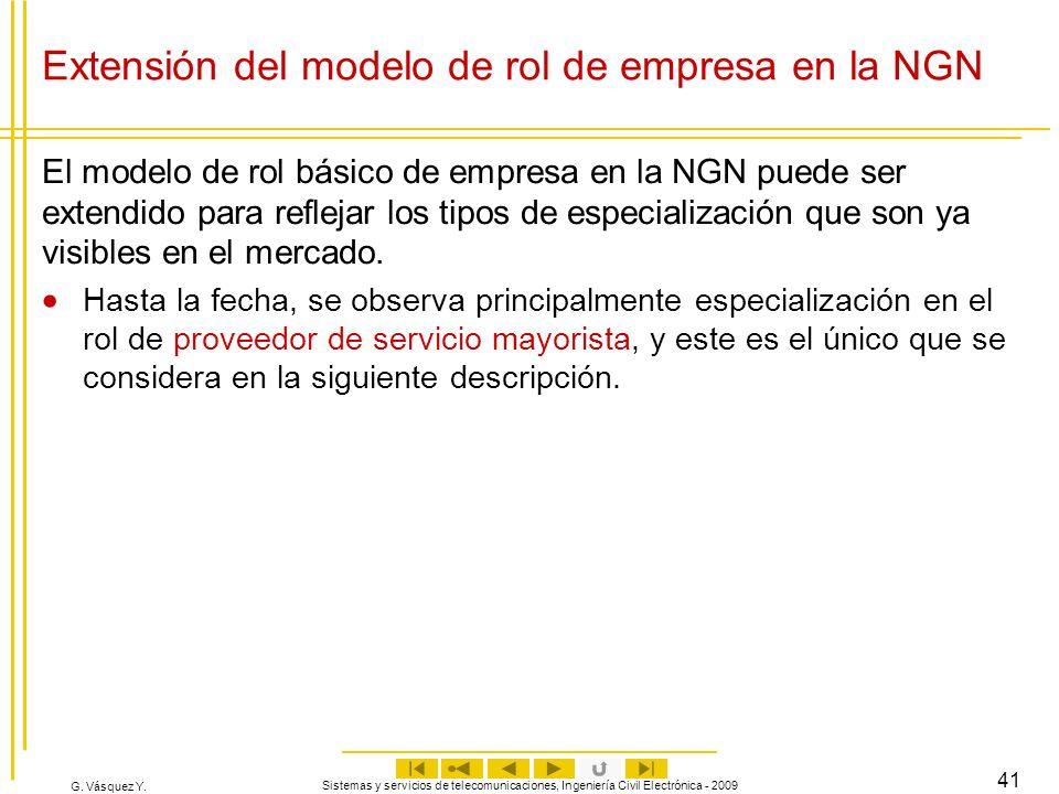 Extensión del modelo de rol de empresa en la NGN
