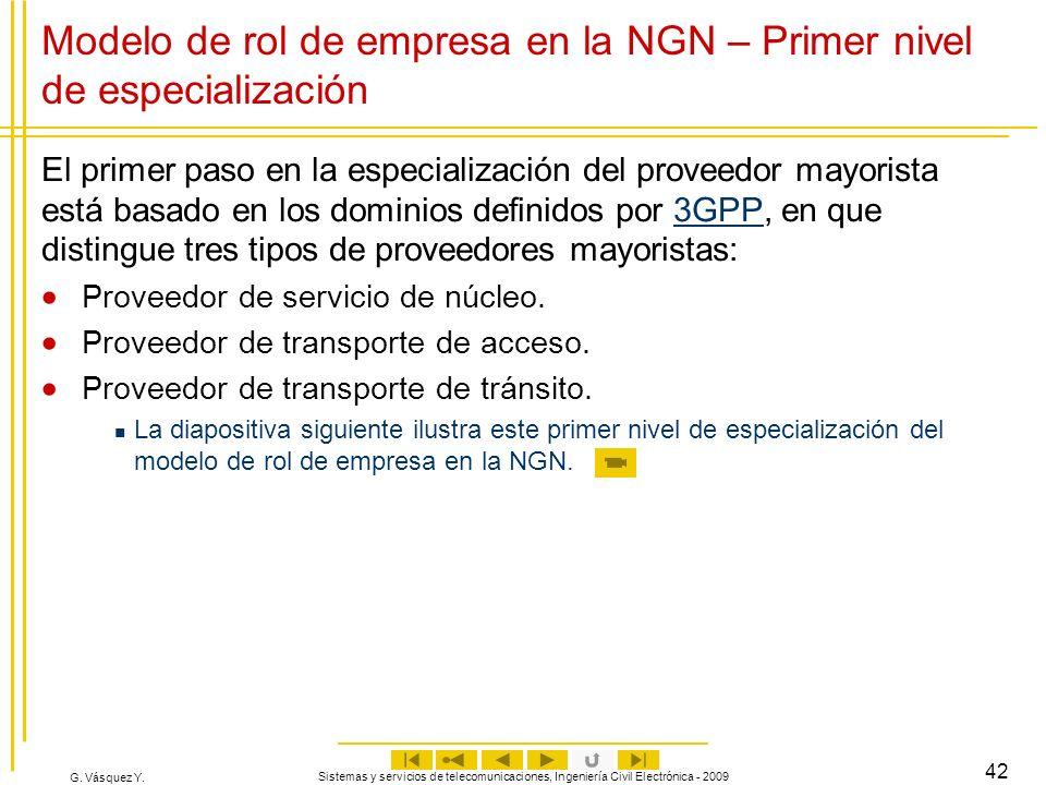 Modelo de rol de empresa en la NGN – Primer nivel de especialización