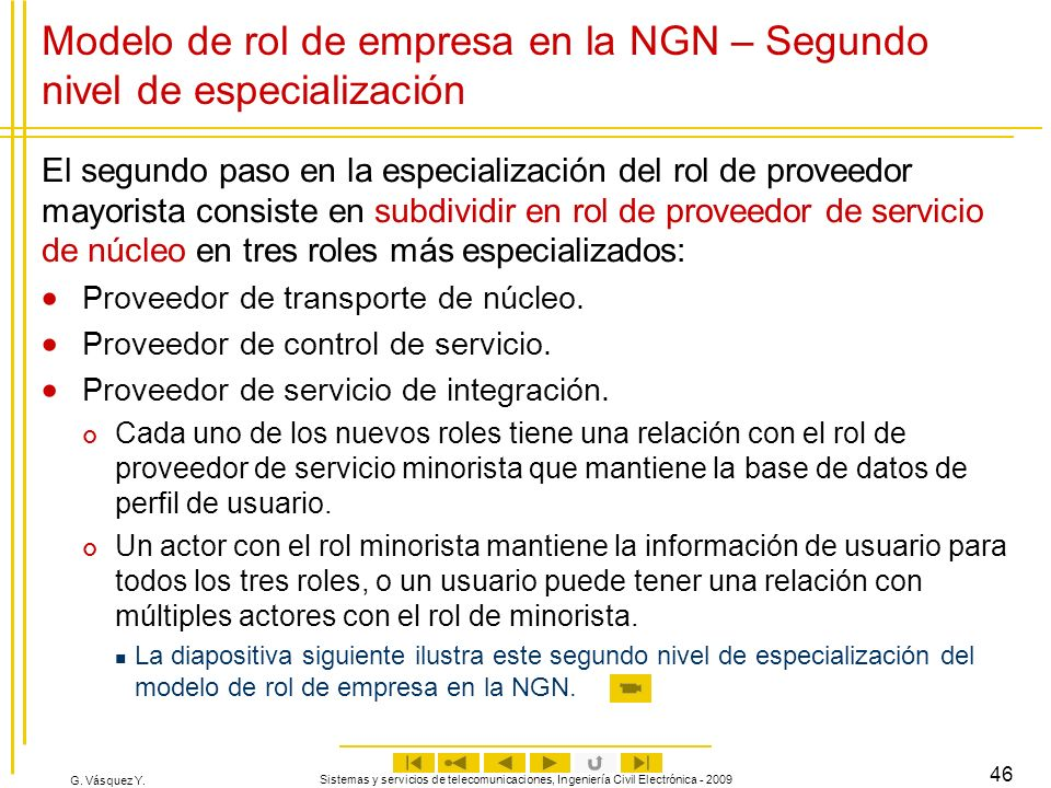 Modelo de rol de empresa en la NGN – Segundo nivel de especialización