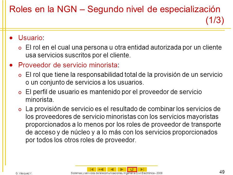 Roles en la NGN – Segundo nivel de especialización (1/3)