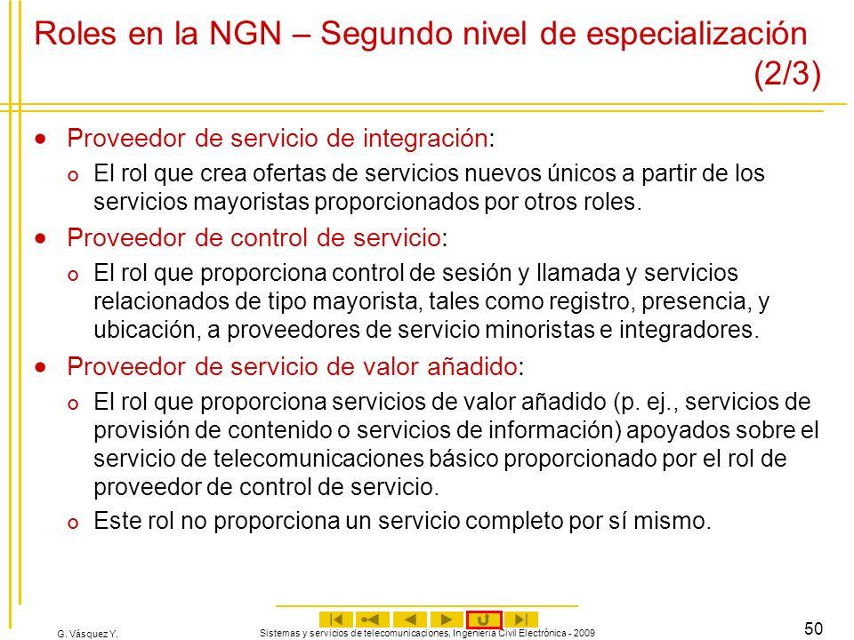 Roles en la NGN – Segundo nivel de especialización (2/3)