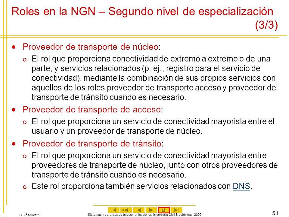 Roles en la NGN – Segundo nivel de especialización (3/3)