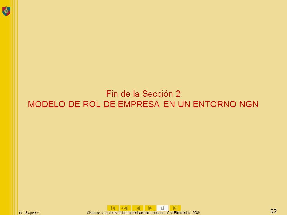 Fin de la Sección 2 MODELO DE ROL DE EMPRESA EN UN ENTORNO NGN