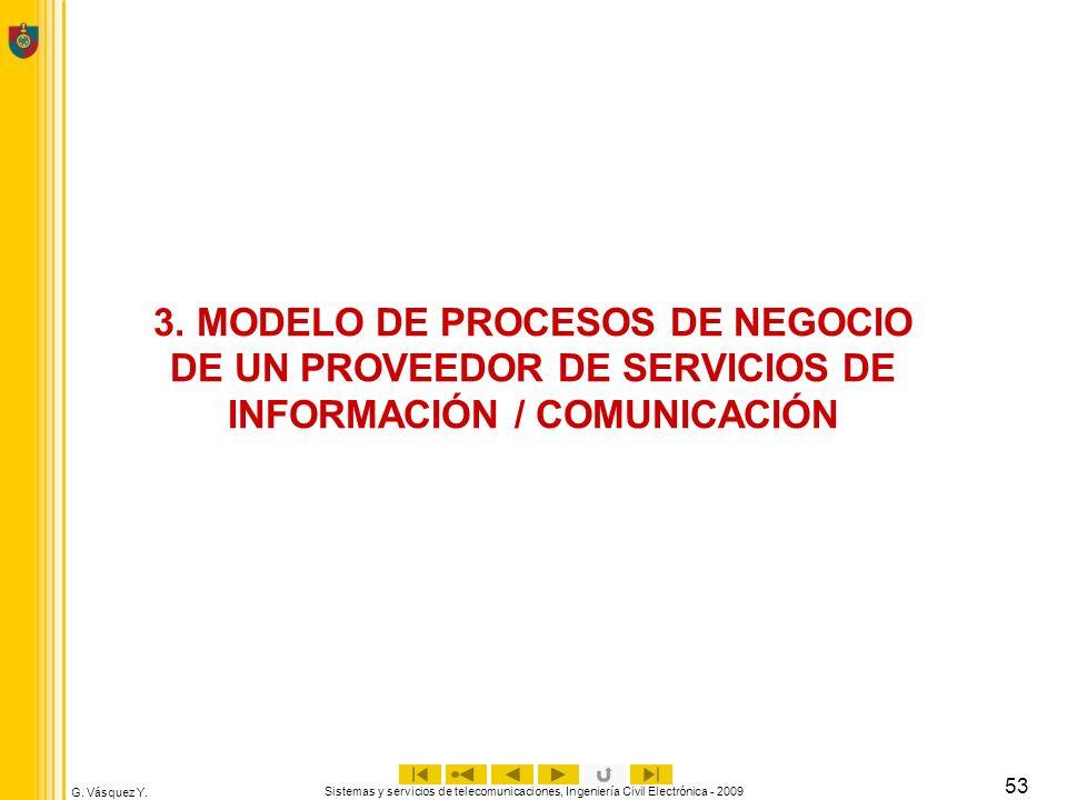 3. MODELO DE PROCESOS DE NEGOCIO DE UN PROVEEDOR DE SERVICIOS DE INFORMACIÓN / COMUNICACIÓN