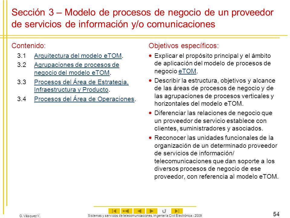 Sección 3 – Modelo de procesos de negocio de un proveedor de servicios de información y/o comunicaciones