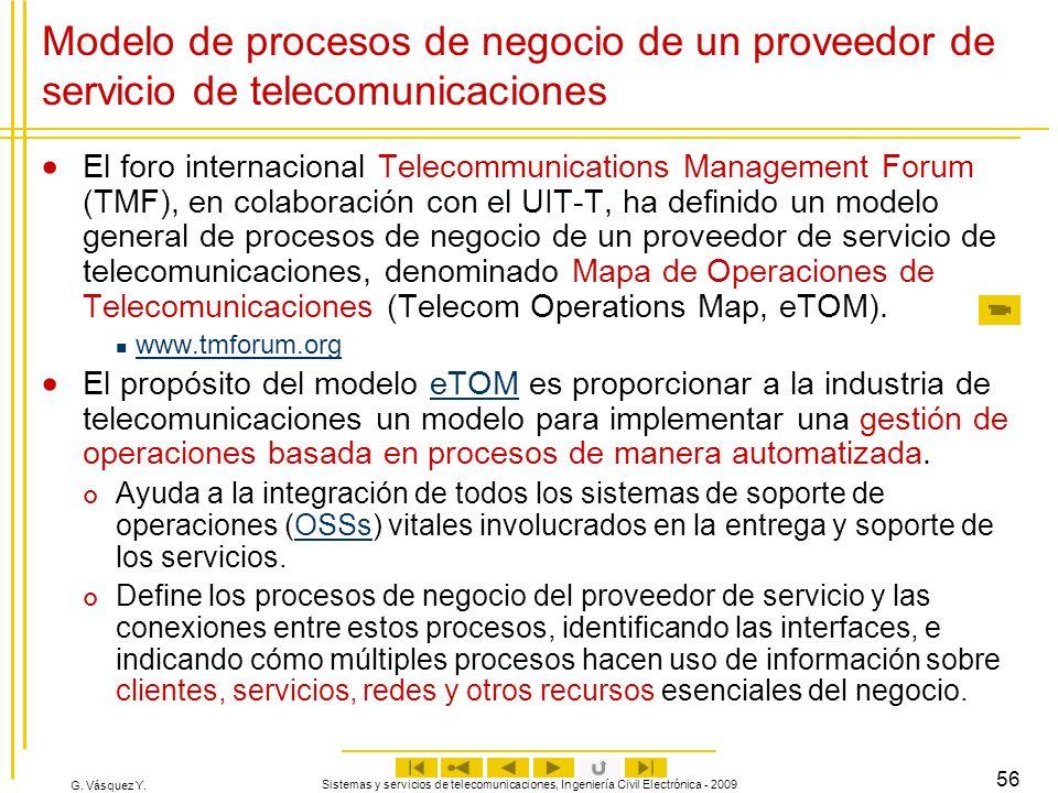 Modelo de procesos de negocio de un proveedor de servicio de telecomunicaciones