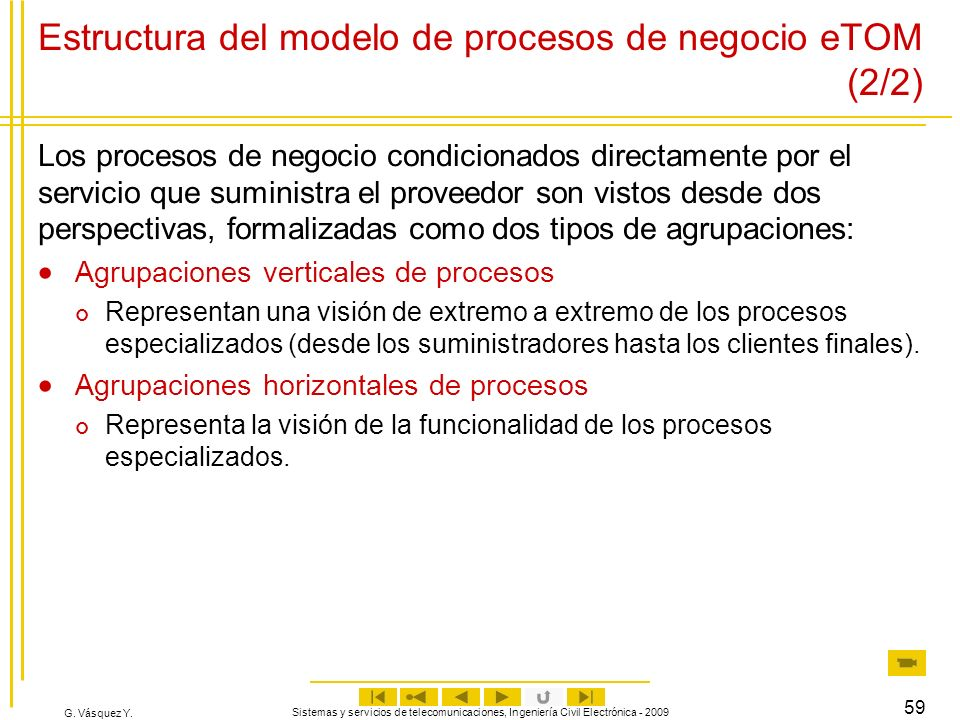 Estructura del modelo de procesos de negocio eTOM (2/2)