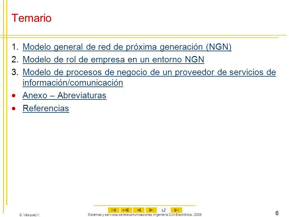 Temario 1. Modelo general de red de próxima generación (NGN)