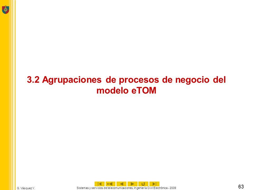 3.2 Agrupaciones de procesos de negocio del modelo eTOM