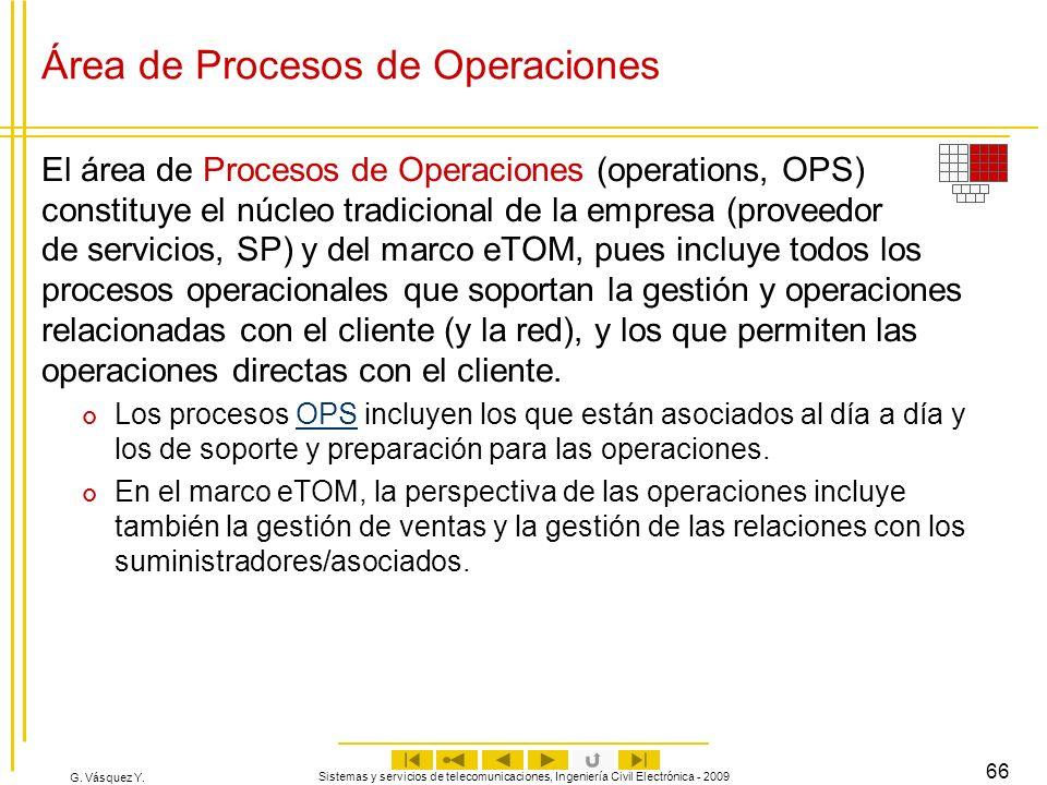 Área de Procesos de Operaciones