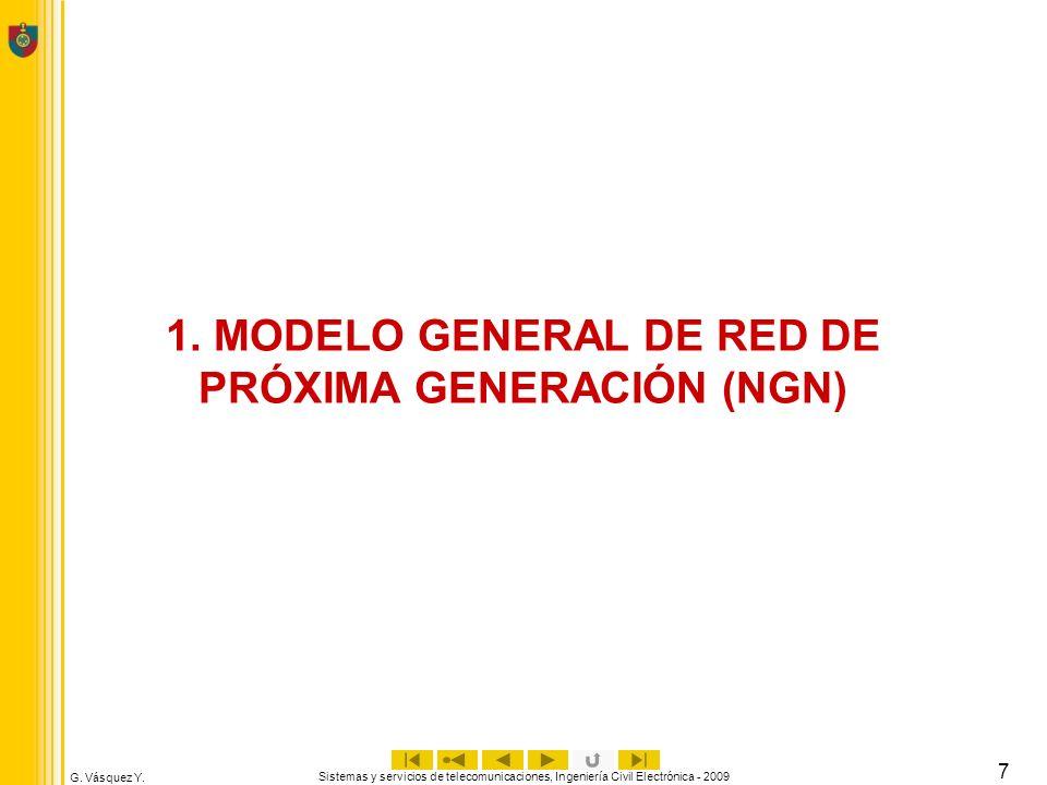 1. MODELO GENERAL DE RED DE PRÓXIMA GENERACIÓN (NGN)