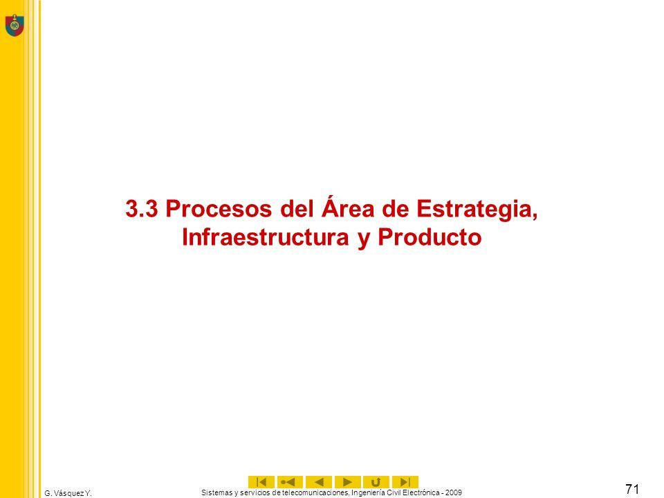 3.3 Procesos del Área de Estrategia, Infraestructura y Producto