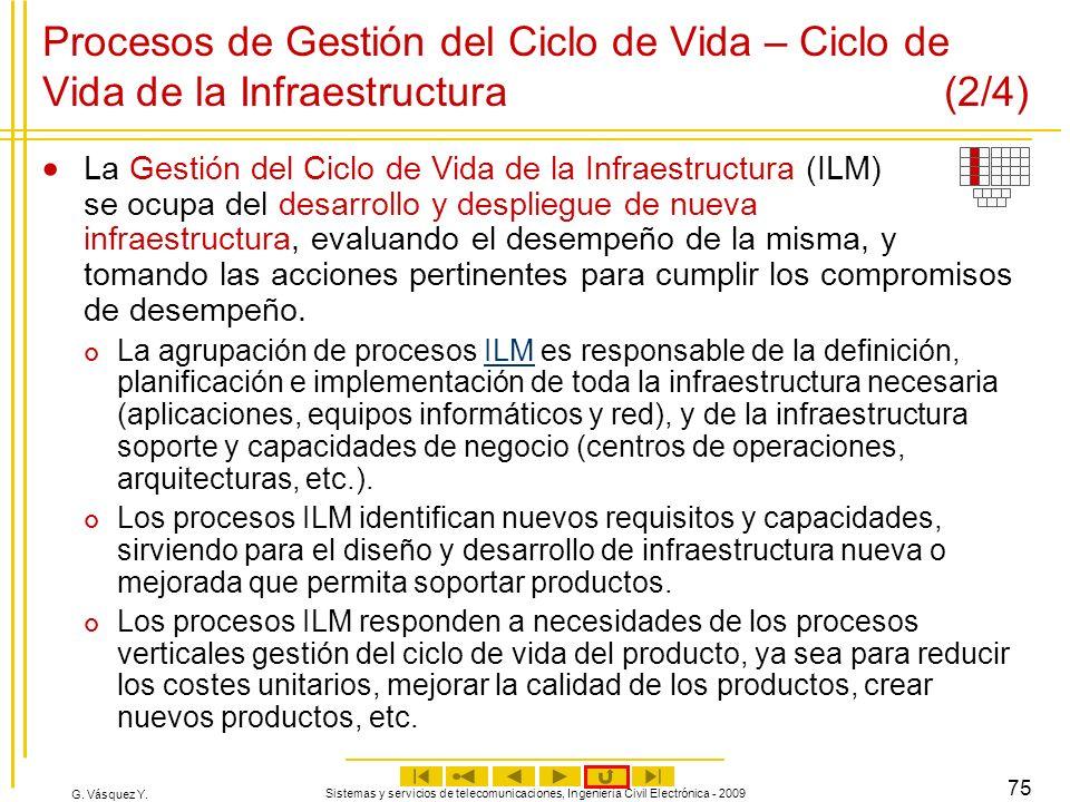 Procesos de Gestión del Ciclo de Vida – Ciclo de Vida de la Infraestructura (2/4)