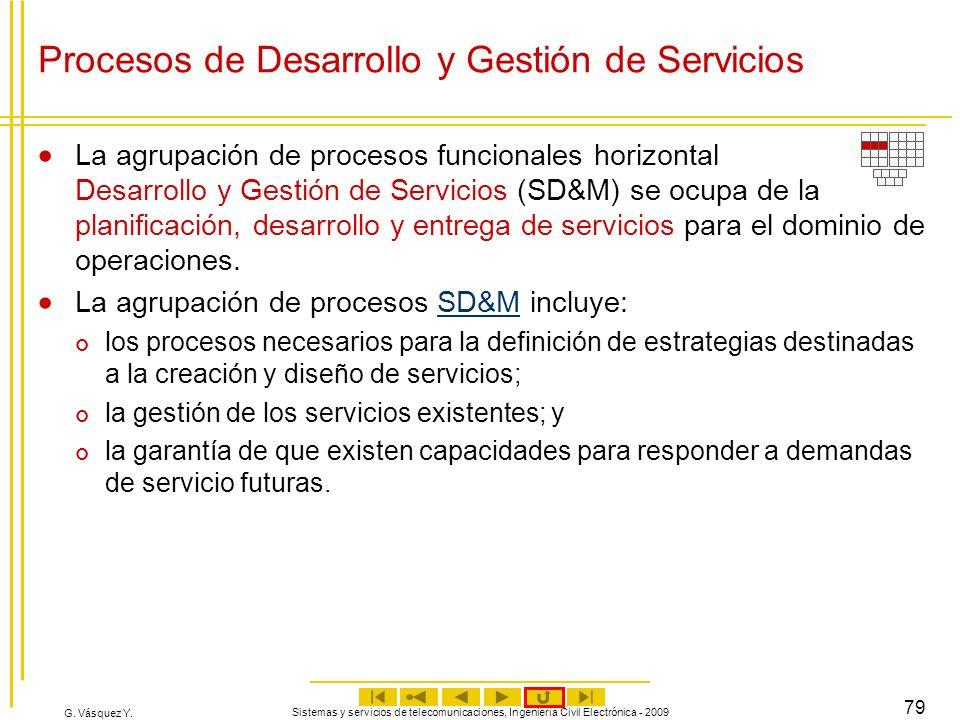 Procesos de Desarrollo y Gestión de Servicios