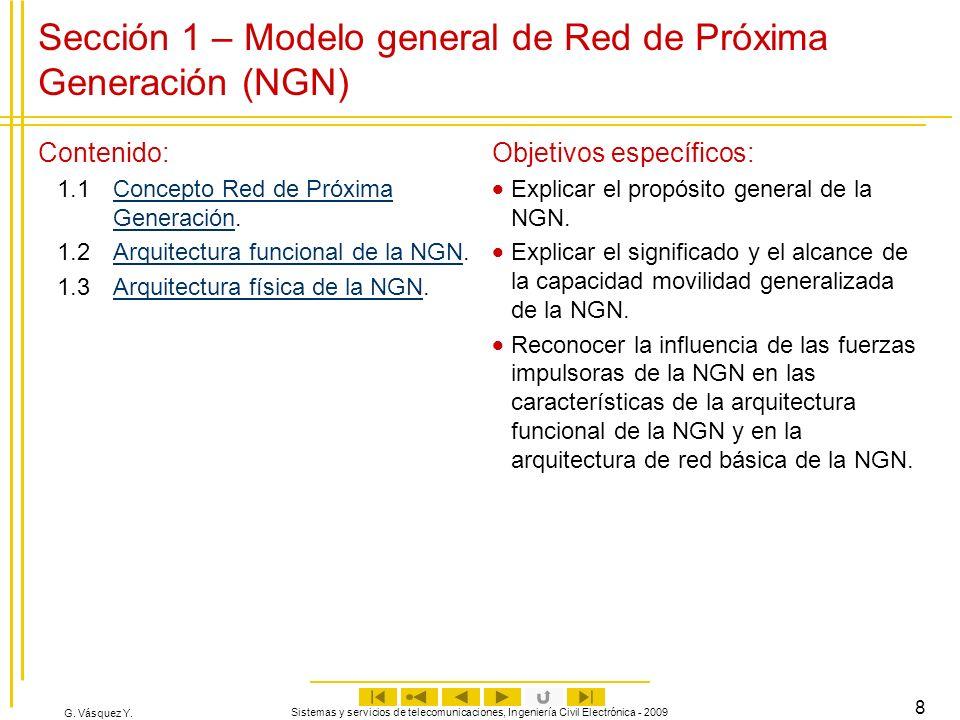 Sección 1 – Modelo general de Red de Próxima Generación (NGN)