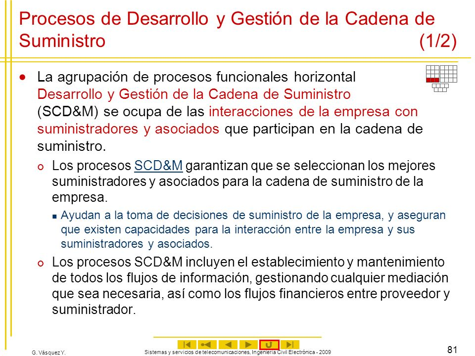 Procesos de Desarrollo y Gestión de la Cadena de Suministro (1/2)