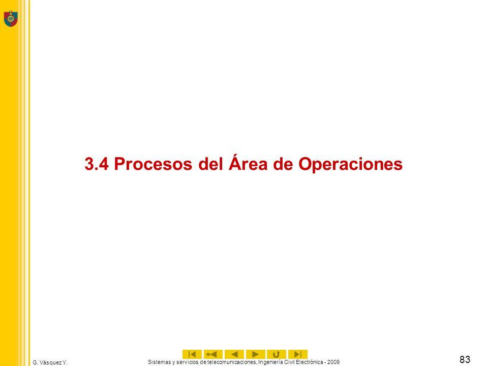 3.4 Procesos del Área de Operaciones