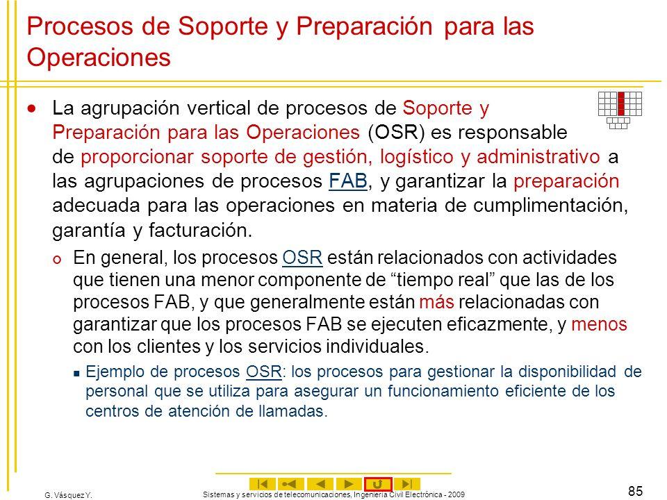 Procesos de Soporte y Preparación para las Operaciones