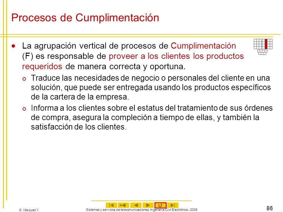 Procesos de Cumplimentación
