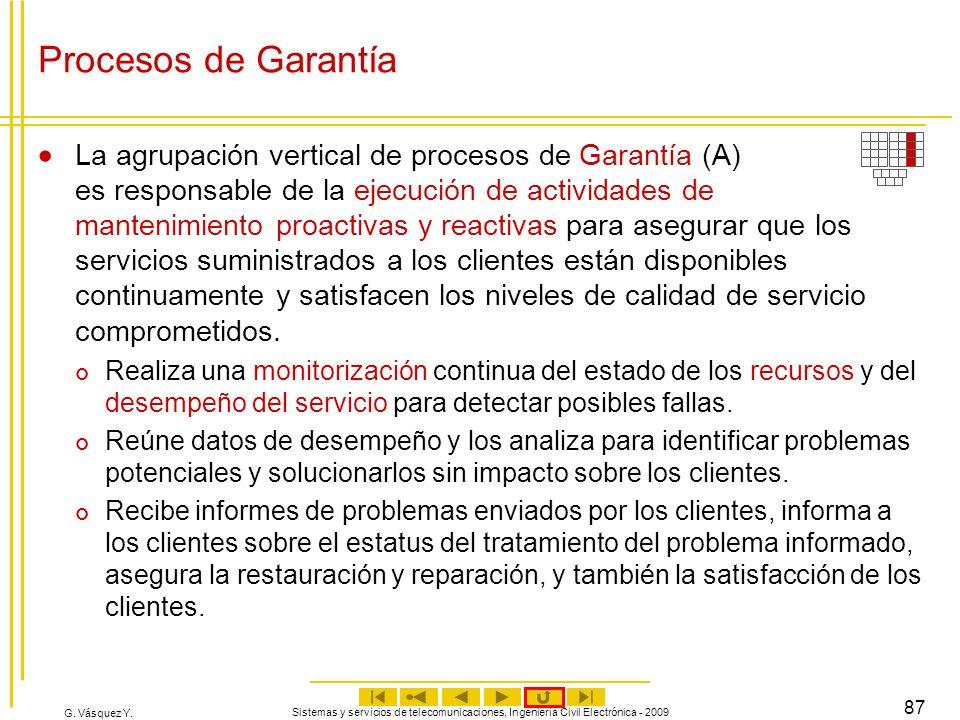 Procesos de Garantía