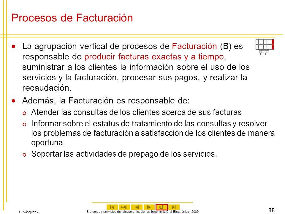 Procesos de Facturación